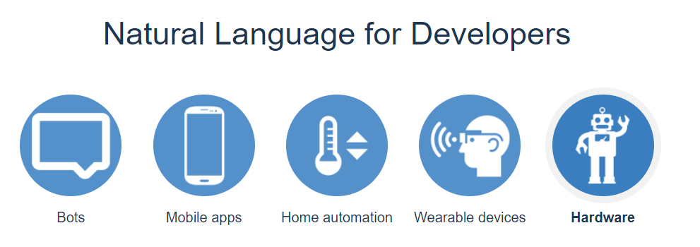 "wit.ai graphic showing what it can be used for. Text ""Natural Language for Developers"" and 6 icons with text: Bots, Mobile apps, Home automation, Wearable devices, Hardware"